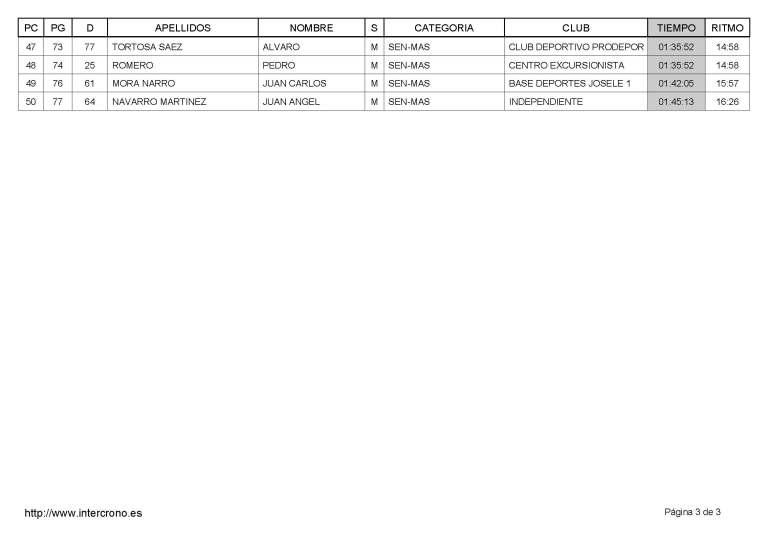 4_CLASIFICACION_SENIOR_MASCULINO_Page_3