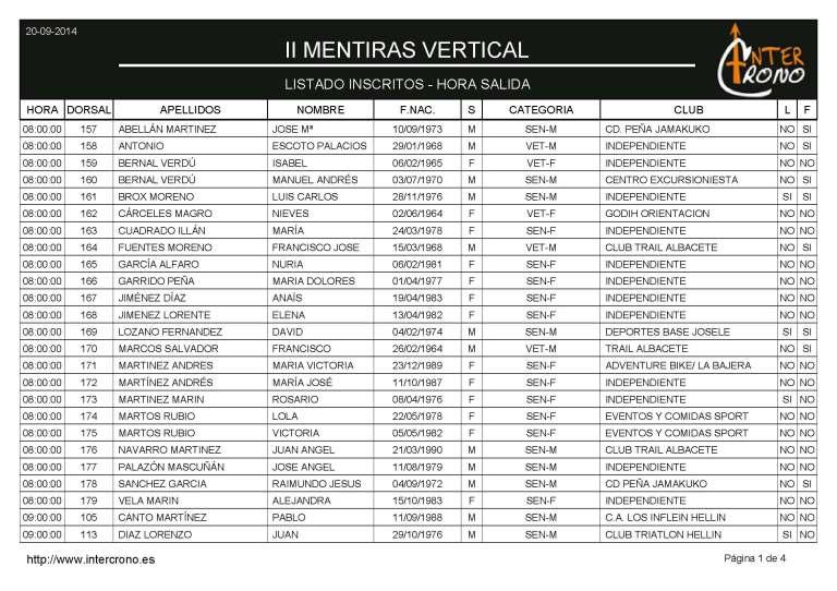 Inscritos KMV - Orden Hora Salida_Page_1