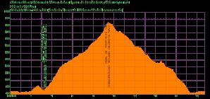 MENTIRAS VETICAL TRAIL (detalle del KV cronometrado)